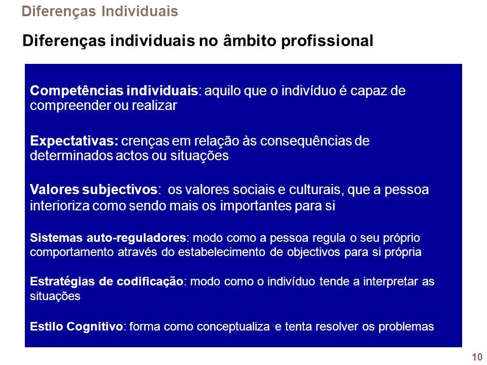 10 Diferenças Individuais Competências individuais: aquilo que o indivíduo é capaz de compreender ou realizar Expectativas: crenças em relação às cons