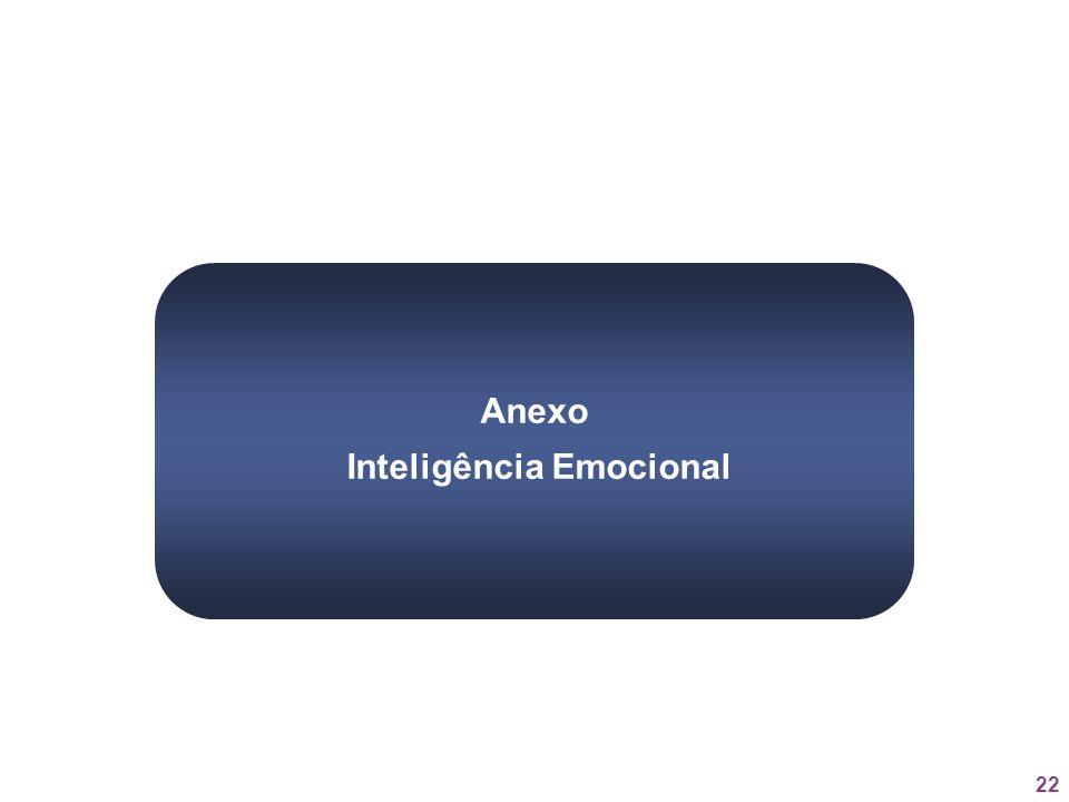 22 Anexo Inteligência Emocional
