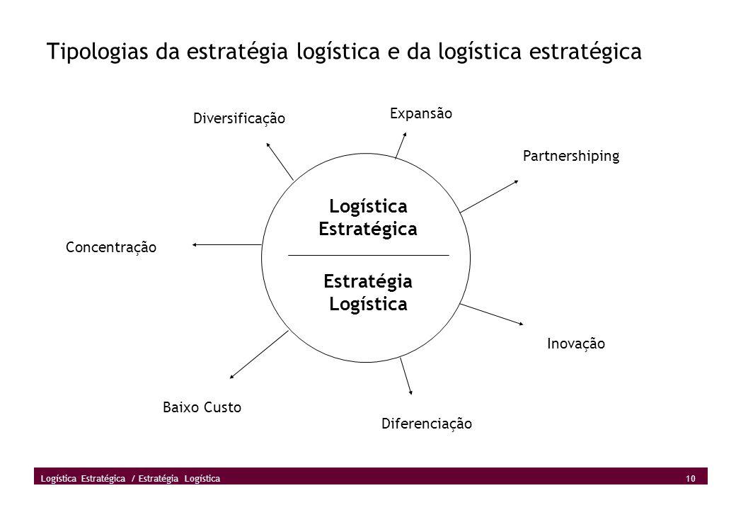 10 Logística Estratégica / Estratégia Logística Tipologias da estratégia logística e da logística estratégica Logística Estratégica Estratégia Logísti