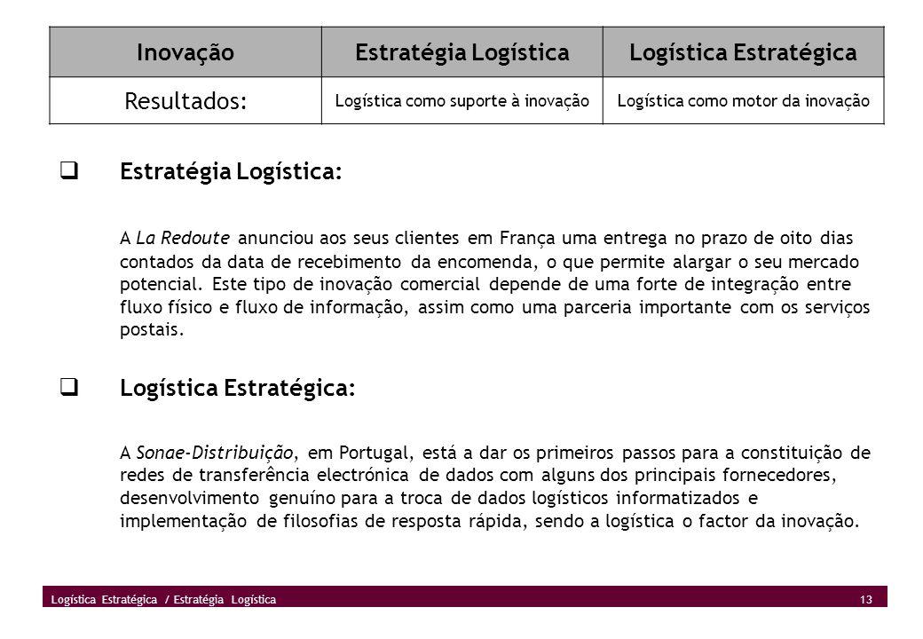 13 Logística Estratégica / Estratégia Logística InovaçãoEstratégia LogísticaLogística Estratégica Resultados: Logística como suporte à inovaçãoLogísti