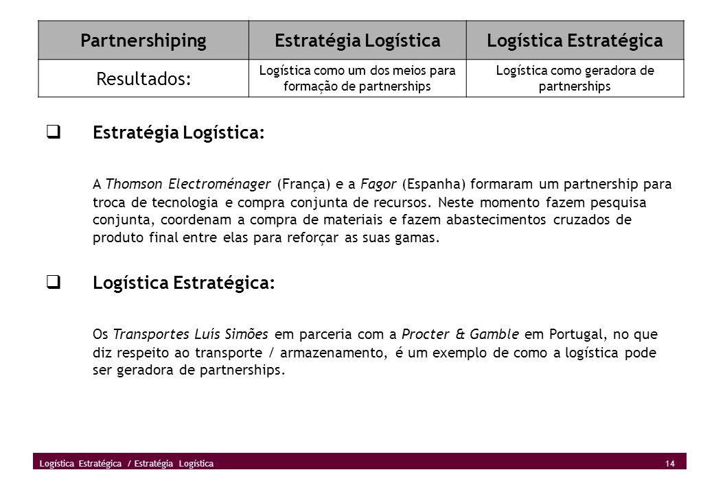 14 Logística Estratégica / Estratégia Logística PartnershipingEstratégia LogísticaLogística Estratégica Resultados: Logística como um dos meios para f