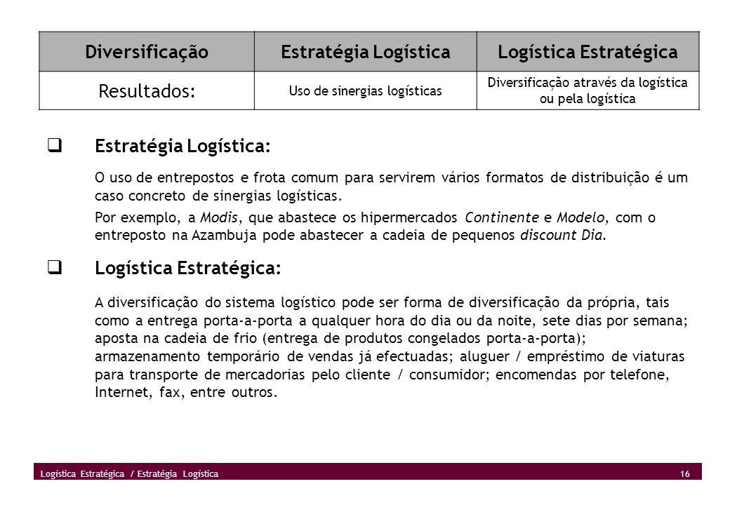 16 Logística Estratégica / Estratégia Logística DiversificaçãoEstratégia LogísticaLogística Estratégica Resultados: Uso de sinergias logísticas Divers