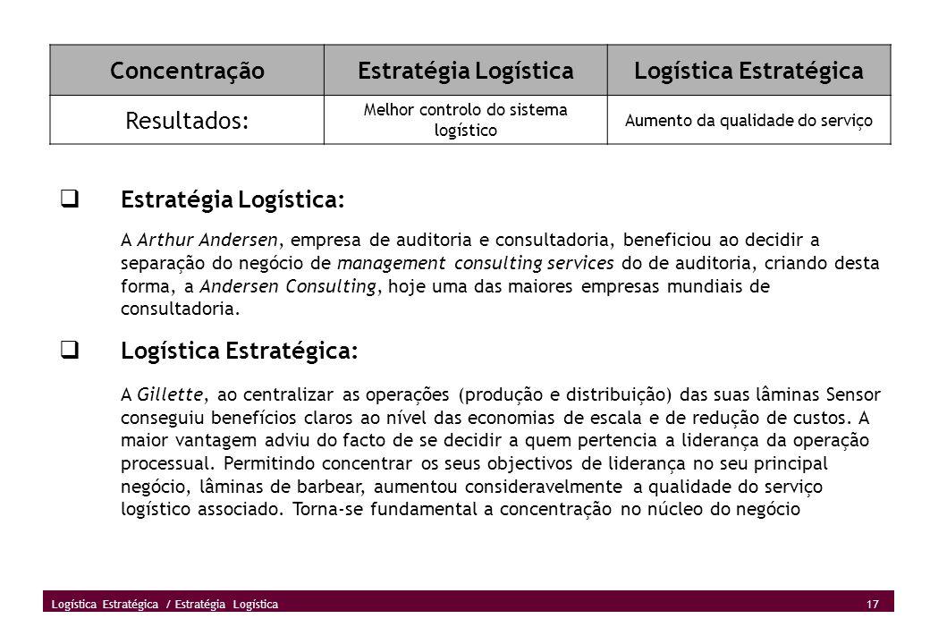 17 Logística Estratégica / Estratégia Logística ConcentraçãoEstratégia LogísticaLogística Estratégica Resultados: Melhor controlo do sistema logístico
