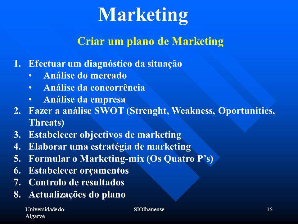 Universidade do Algarve SIOlhanense15 Marketing Criar um plano de Marketing 1.Efectuar um diagnóstico da situação Análise do mercado Análise da concor