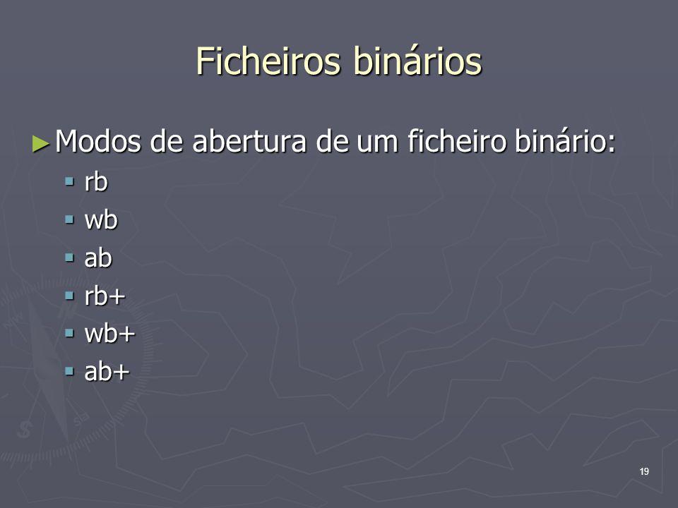 19 Ficheiros binários Modos de abertura de um ficheiro binário: Modos de abertura de um ficheiro binário: rb rb wb wb ab ab rb+ rb+ wb+ wb+ ab+ ab+
