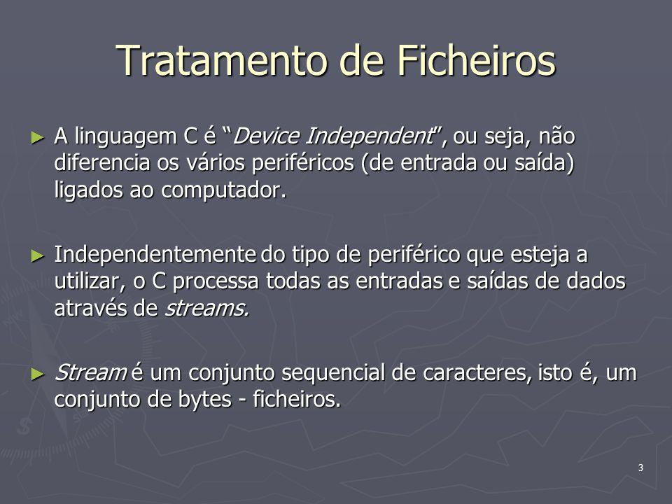 3 Tratamento de Ficheiros A linguagem C é Device Independent, ou seja, não diferencia os vários periféricos (de entrada ou saída) ligados ao computado