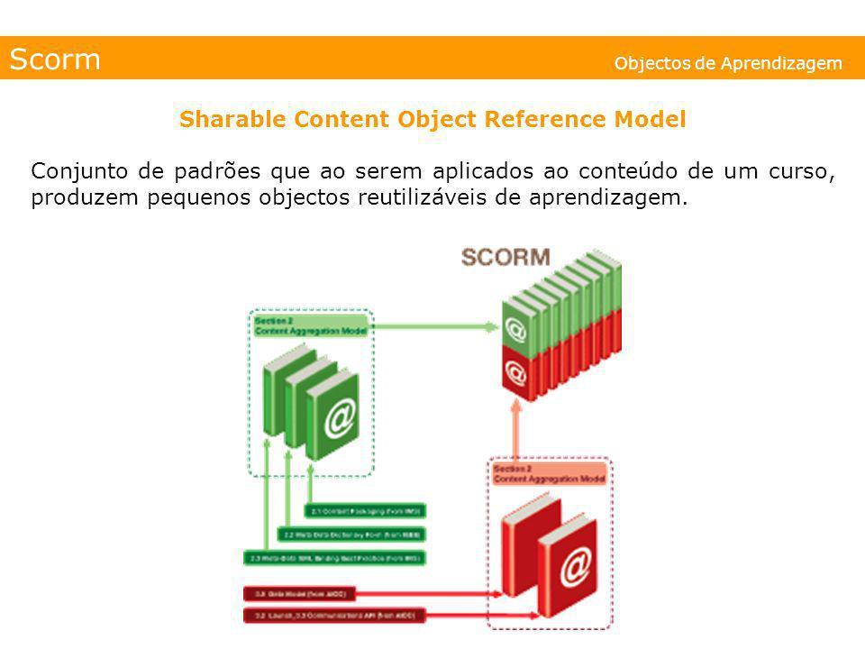 Scorm Objectos de Aprendizagem Sharable Content Object Reference Model Conjunto de padrões que ao serem aplicados ao conteúdo de um curso, produzem pe
