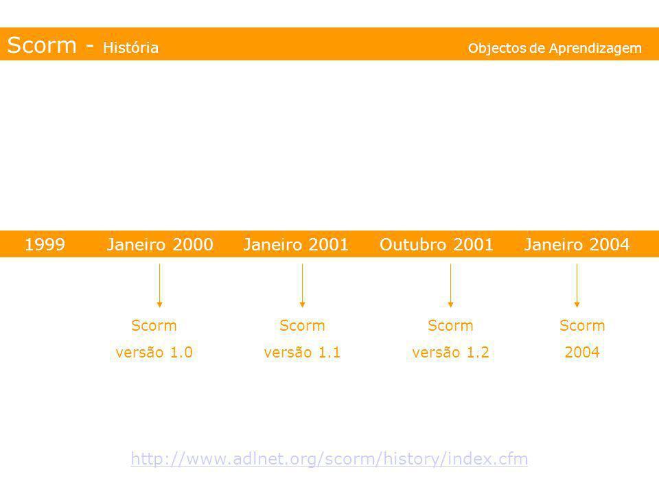 Scorm - História Objectos de Aprendizagem 1999 Janeiro 2000 Janeiro 2001 Outubro 2001 Janeiro 2004 Scorm versão 1.0 Scorm versão 1.1 Scorm versão 1.2