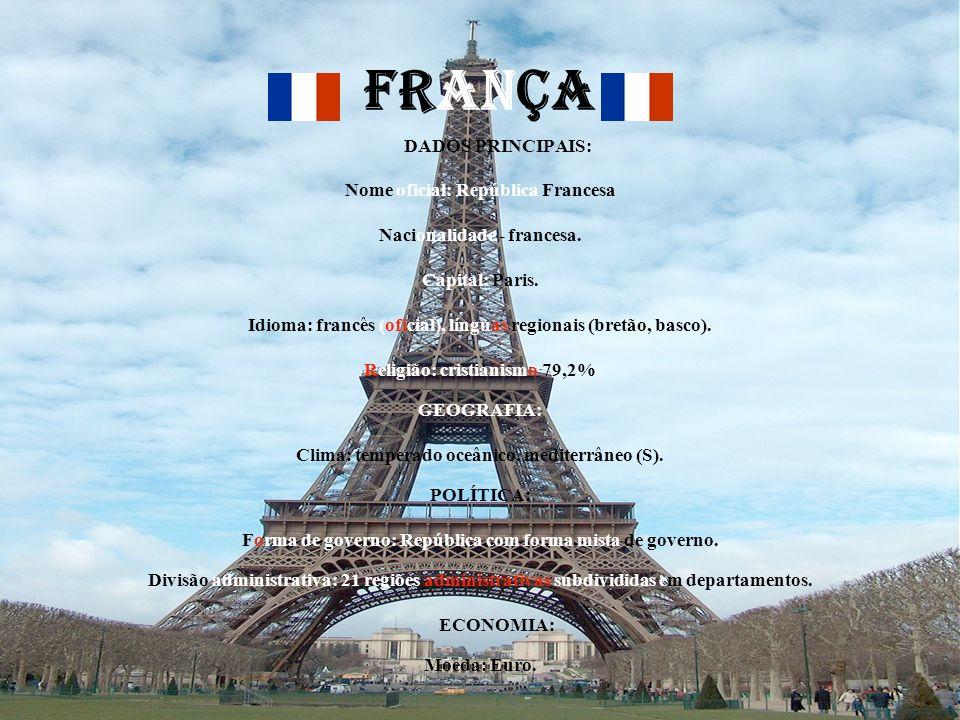 FRANÇA DADOS PRINCIPAIS: Nome oficial: República Francesa Nacionalidade - francesa. Capital: Paris. Idioma: francês (oficial), línguas regionais (bret