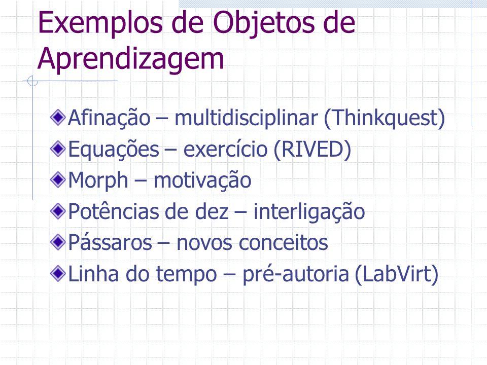 Exemplos de Objetos de Aprendizagem Afinação – multidisciplinar (Thinkquest) Equações – exercício (RIVED) Morph – motivação Potências de dez – interli