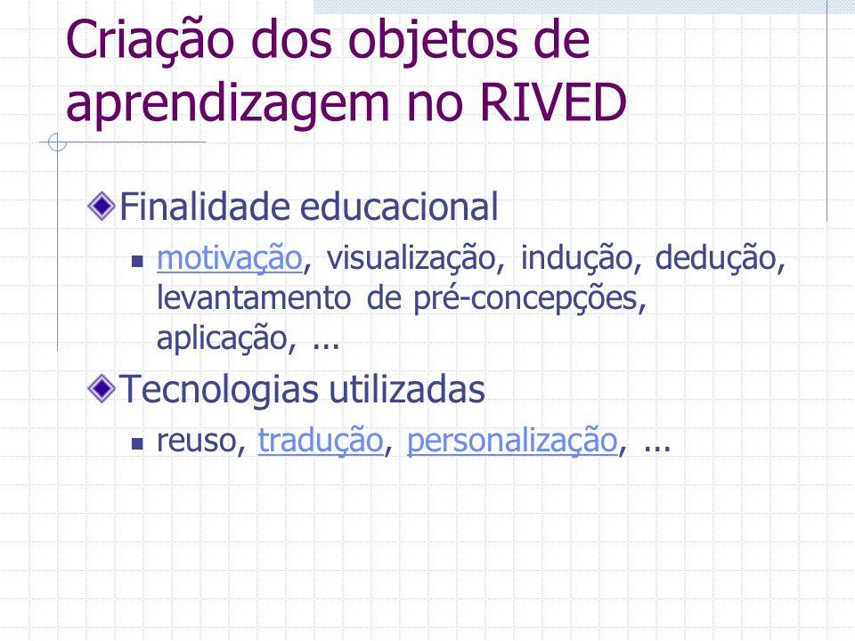Criação dos objetos de aprendizagem no RIVED Finalidade educacional motivação, visualização, indução, dedução, levantamento de pré-concepções, aplicaç