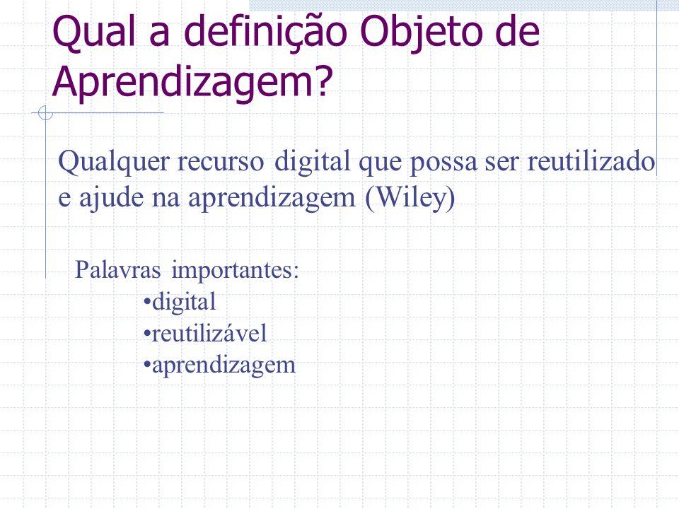 Qual a definição Objeto de Aprendizagem? Qualquer recurso digital que possa ser reutilizado e ajude na aprendizagem (Wiley) Palavras importantes: digi