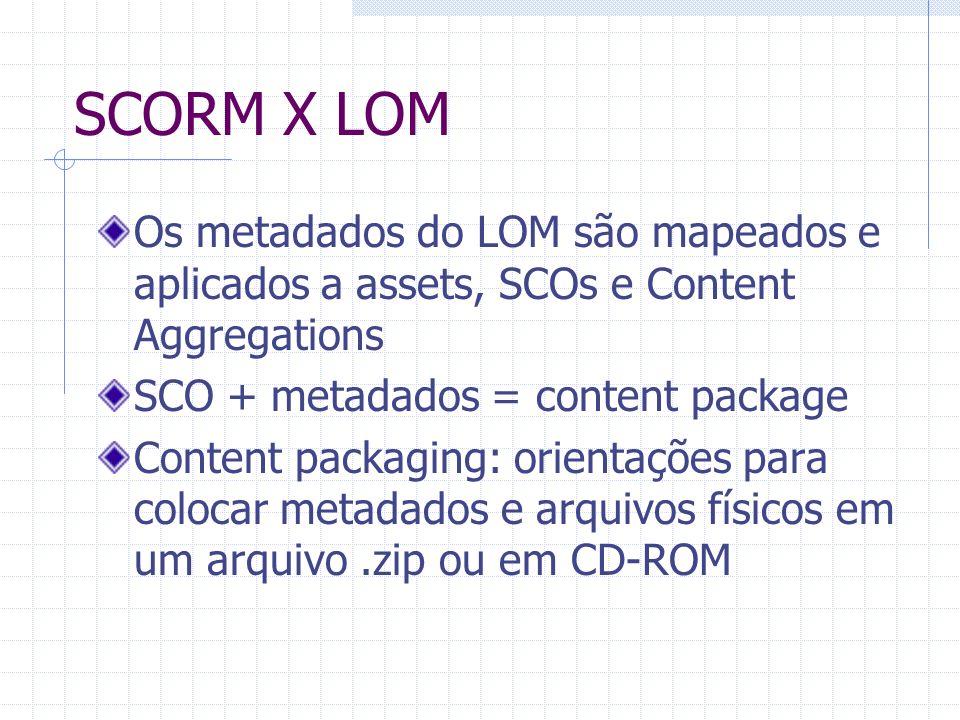 SCORM X LOM Os metadados do LOM são mapeados e aplicados a assets, SCOs e Content Aggregations SCO + metadados = content package Content packaging: or