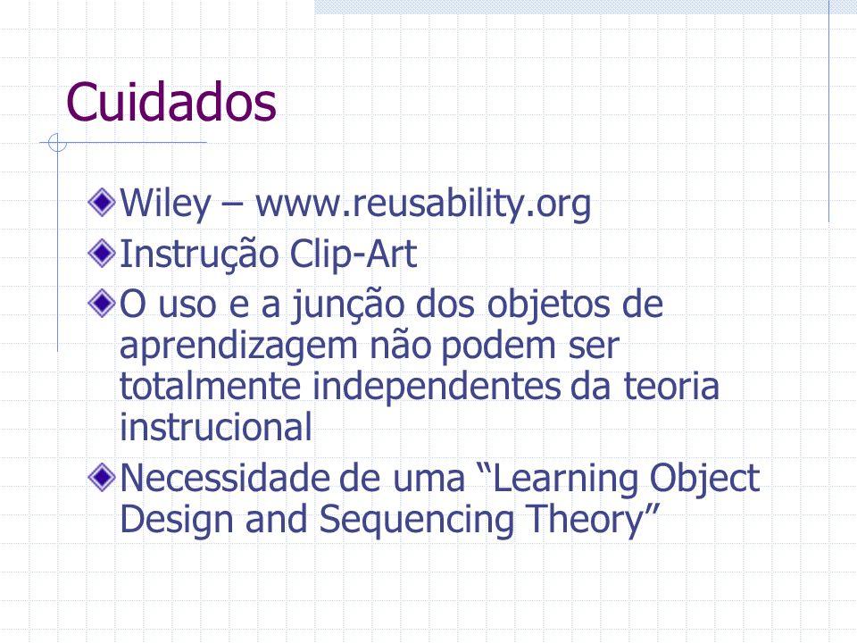Cuidados Wiley – www.reusability.org Instrução Clip-Art O uso e a junção dos objetos de aprendizagem não podem ser totalmente independentes da teoria