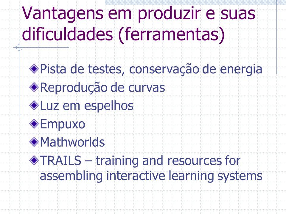 Vantagens em produzir e suas dificuldades (ferramentas) Pista de testes, conservação de energia Reprodução de curvas Luz em espelhos Empuxo Mathworlds