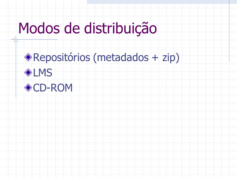 Modos de distribuição Repositórios (metadados + zip) LMS CD-ROM