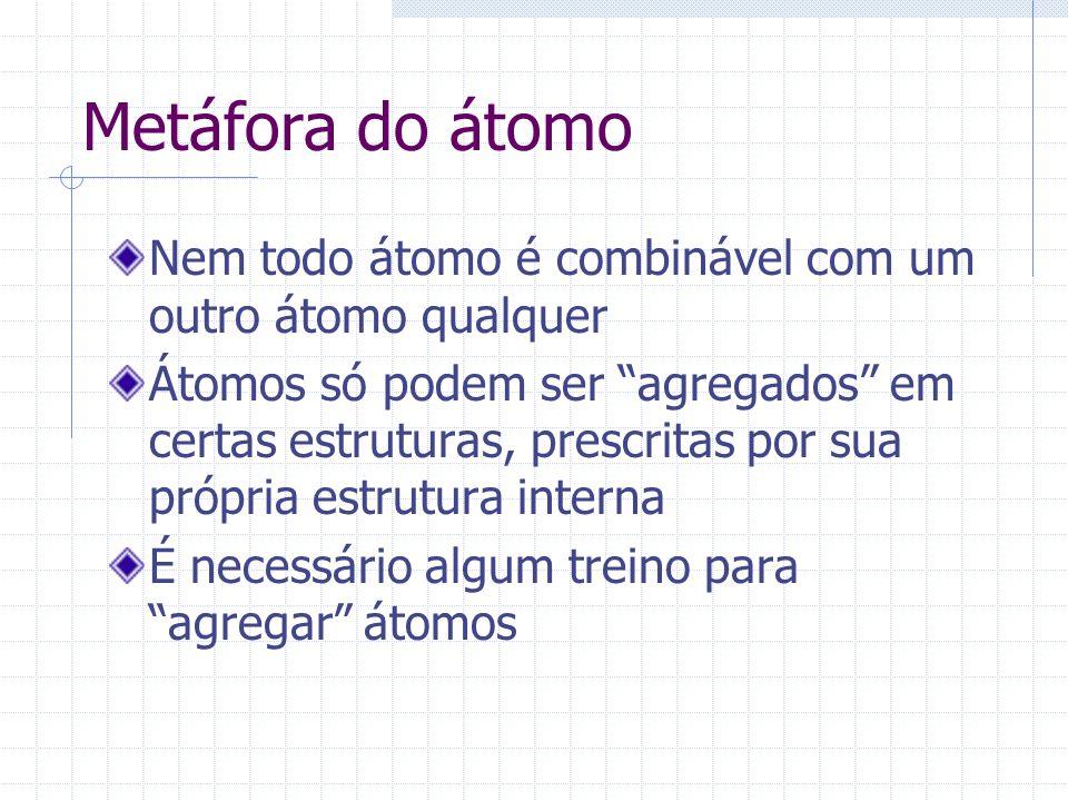 Metáfora do átomo Nem todo átomo é combinável com um outro átomo qualquer Átomos só podem ser agregados em certas estruturas, prescritas por sua própr