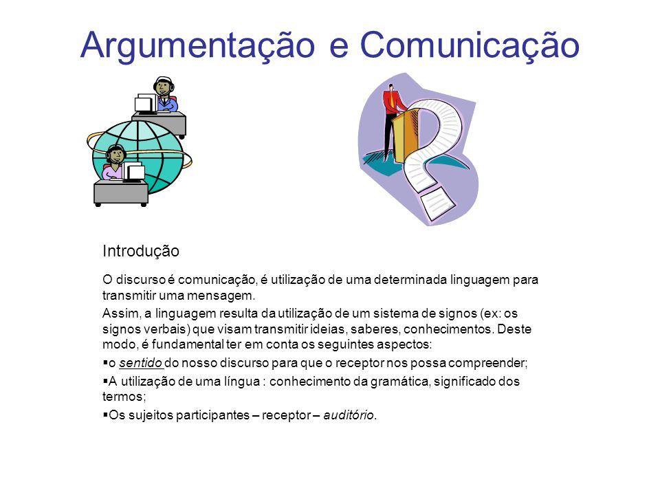 Argumentação e Comunicação O discurso é comunicação, é utilização de uma determinada linguagem para transmitir uma mensagem. Assim, a linguagem result