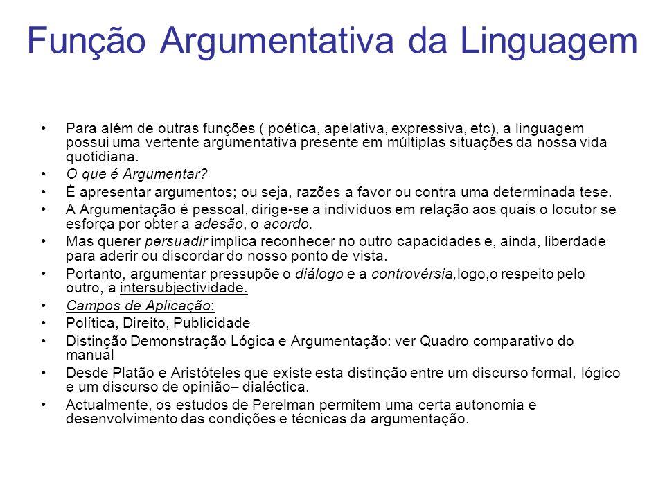 Função Argumentativa da Linguagem Para além de outras funções ( poética, apelativa, expressiva, etc), a linguagem possui uma vertente argumentativa pr