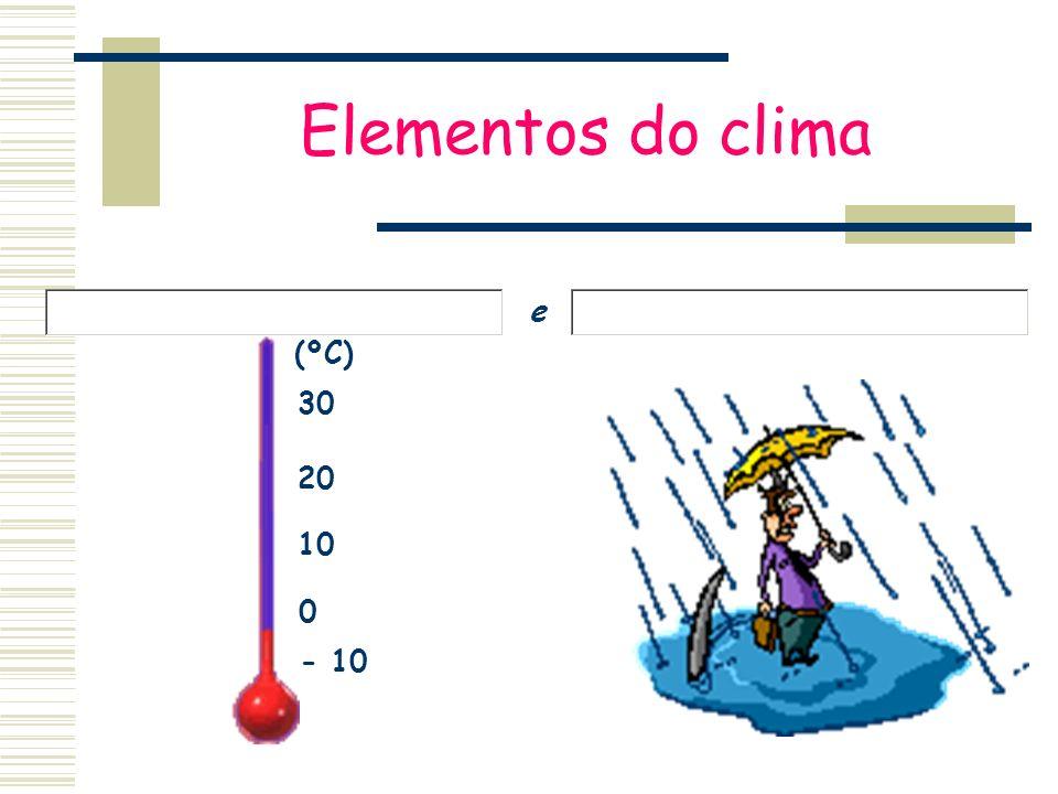 Elementos do clima e - 10 10 0 30 20 (ºC)