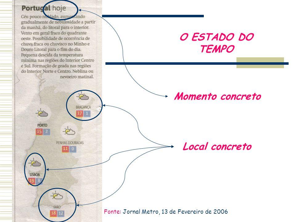 O ESTADO DO TEMPO Local concreto Momento concreto Fonte: Jornal Metro, 13 de Fevereiro de 2006
