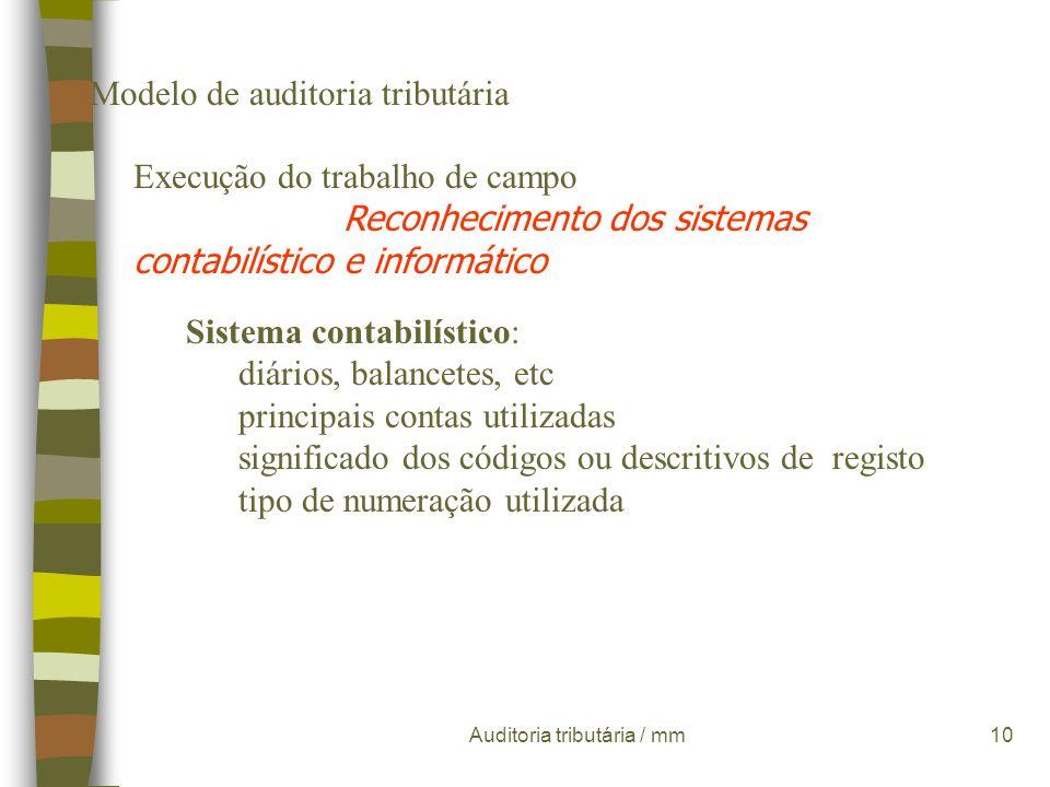 Auditoria tributária / mm9 Modelo de auditoria tributária Preparação do trabalho / 1-Verificações preliminares 2Análise dos dados de acompanhamento pe