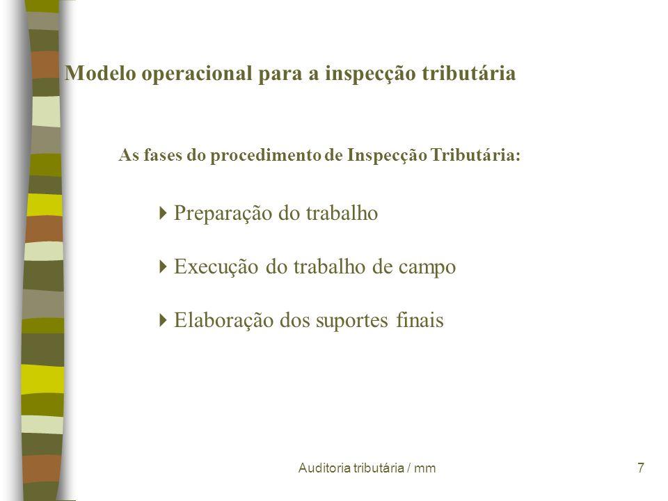 Auditoria tributária / mm7 Modelo operacional para a inspecção tributária As fases do procedimento de Inspecção Tributária: Preparação do trabalho Execução do trabalho de campo Elaboração dos suportes finais