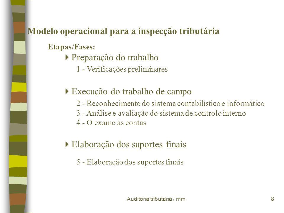 Auditoria tributária / mm7 Modelo operacional para a inspecção tributária As fases do procedimento de Inspecção Tributária: Preparação do trabalho Exe
