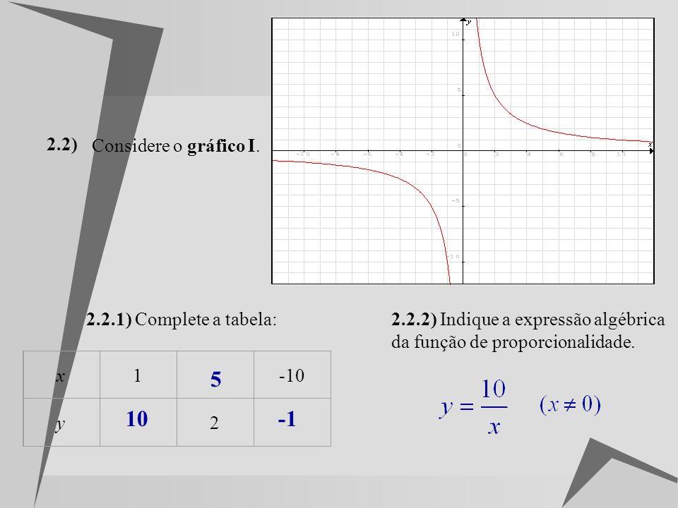 Exercício 2: Considere os seguintes gráficos. Gráfico IGráfico II 2.1) Indique o gráfico que representa uma: 2.1.1) função de proporcionalidade direct