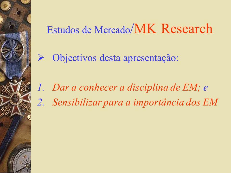 Estudos de Mercado /MK Research Objectivos desta apresentação: 1.Dar a conhecer a disciplina de EM; e 2.Sensibilizar para a importância dos EM