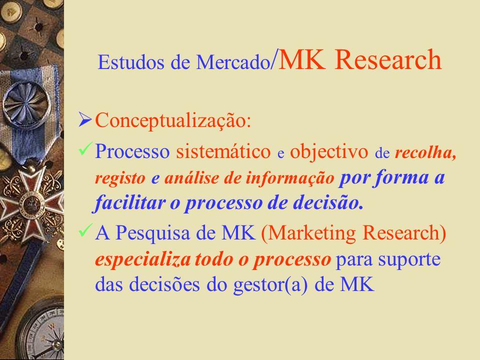 Estudos de Mercado /MK Research Conceptualização: Processo sistemático e objectivo de recolha, registo e análise de informação por forma a facilitar o