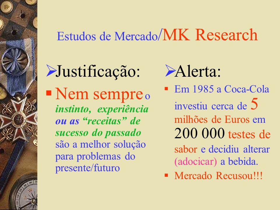 Estudos de Mercado /MK Research Justificação: Nem sempre o instinto, experiência ou as receitas de sucesso do passado são a melhor solução para proble