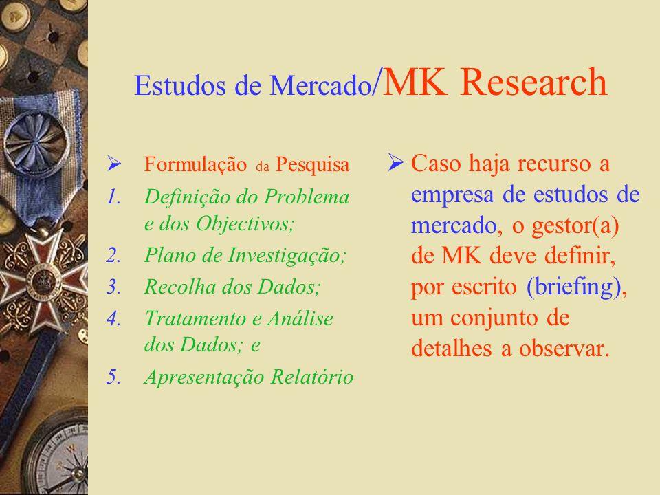 Estudos de Mercado /MK Research Formulação da Pesquisa 1.Definição do Problema e dos Objectivos; 2.Plano de Investigação; 3.Recolha dos Dados; 4.Trata