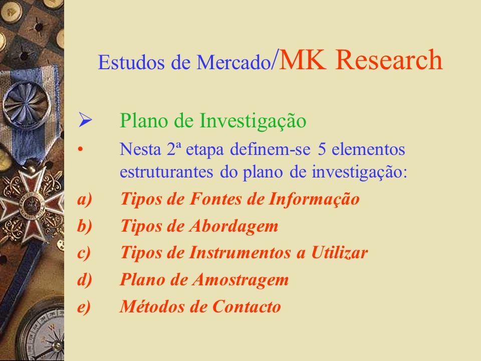 Estudos de Mercado /MK Research Plano de Investigação Nesta 2ª etapa definem-se 5 elementos estruturantes do plano de investigação: a)Tipos de Fontes