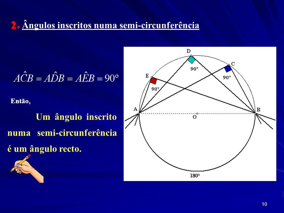 9 Propriedades 1. Ângulos inscritos que contêm o mesmo arco porque os três ângulos contêm o mesmo arco AB. Então, Os ângulos inscritos que contêm o me