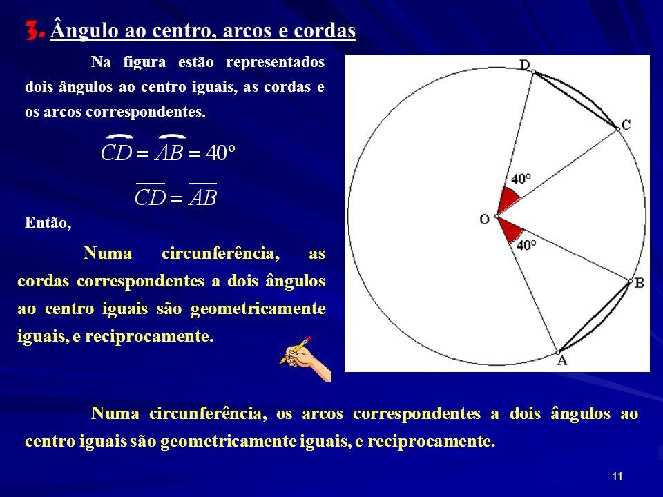 10 2. Ângulos inscritos numa semi-circunferência Então, Um ângulo inscrito numa semi-circunferência é um ângulo recto. 90º
