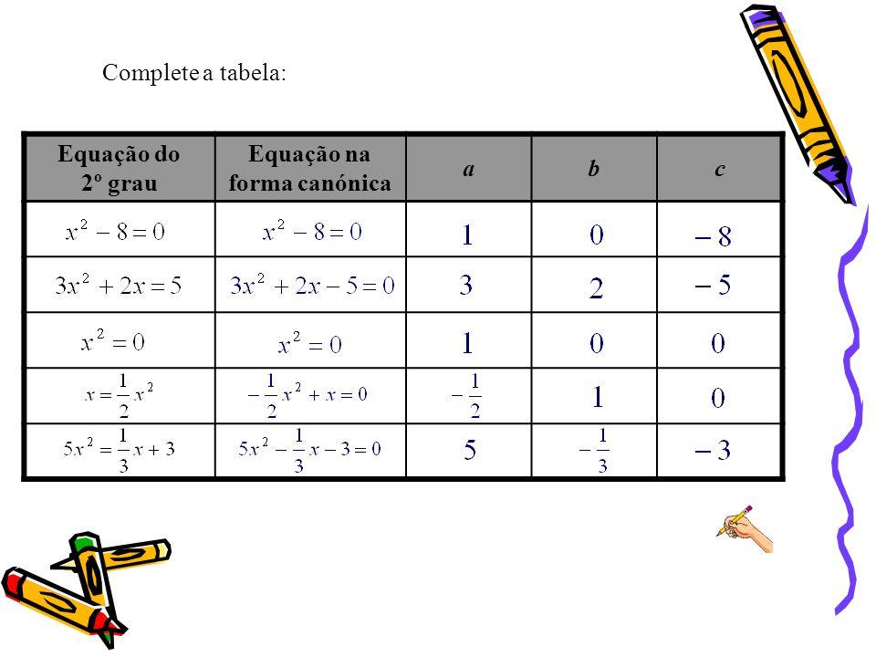 Complete a tabela: Equação do 2º grau Equação na forma canónica abc