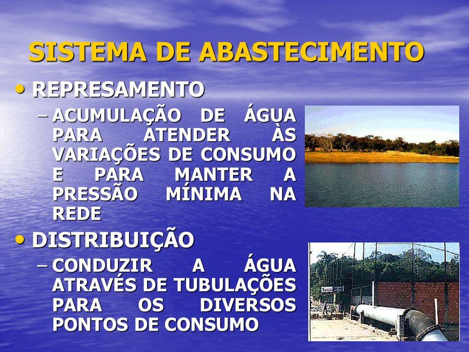 A GESTÃO DA ÁGUA Necessidades de ordem económica, sanitária e social Imperativos da protecção da água Gestão da água Melhorar o abastecimento, diminuir os gastos desnecessários e evitar a contaminação