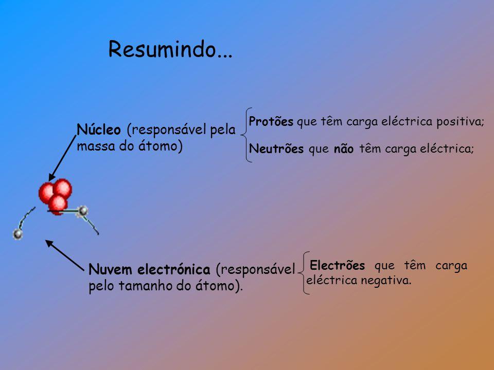 Resumindo... Núcleo (responsável pela massa do átomo) Nuvem electrónica (responsável pelo tamanho do átomo). Protões que têm carga eléctrica positiva;
