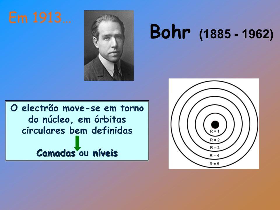 O electrão move-se em torno do núcleo, em órbitas circulares bem definidas Camadasníveis Camadas ou níveis Bohr (1885 - 1962) Em 1913…