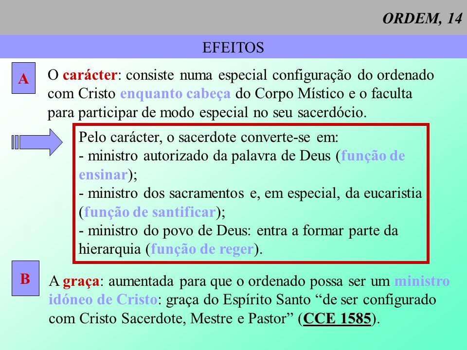 ORDEM, 14 EFEITOS A O carácter: consiste numa especial configuração do ordenado com Cristo enquanto cabeça do Corpo Místico e o faculta para participa