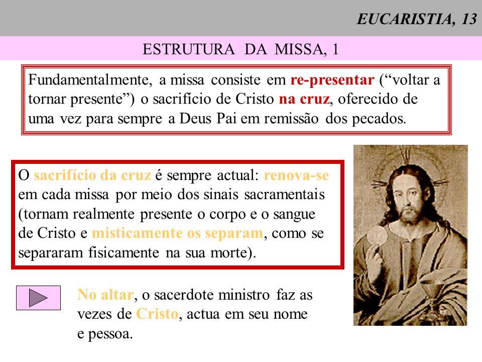 EUCARISTIA, 13 ESTRUTURA DA MISSA, 1 Fundamentalmente, a missa consiste em re-presentar (voltar a tornar presente) o sacrifício de Cristo na cruz, ofe