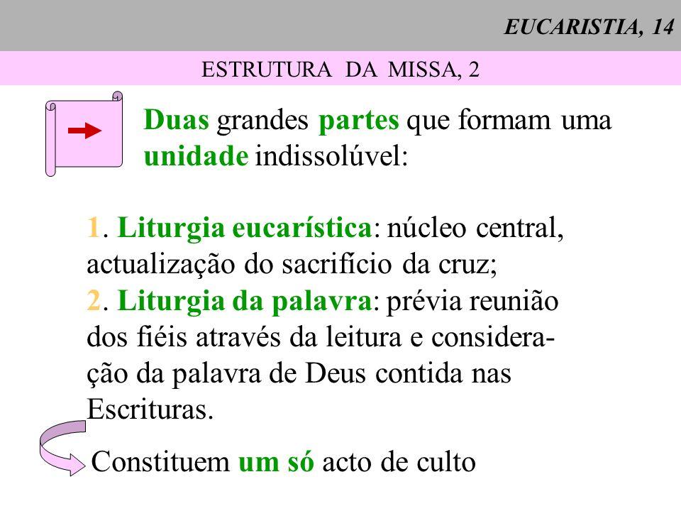 EUCARISTIA, 14 ESTRUTURA DA MISSA, 2 Duas grandes partes que formam uma unidade indissolúvel: 1. Liturgia eucarística: núcleo central, actualização do