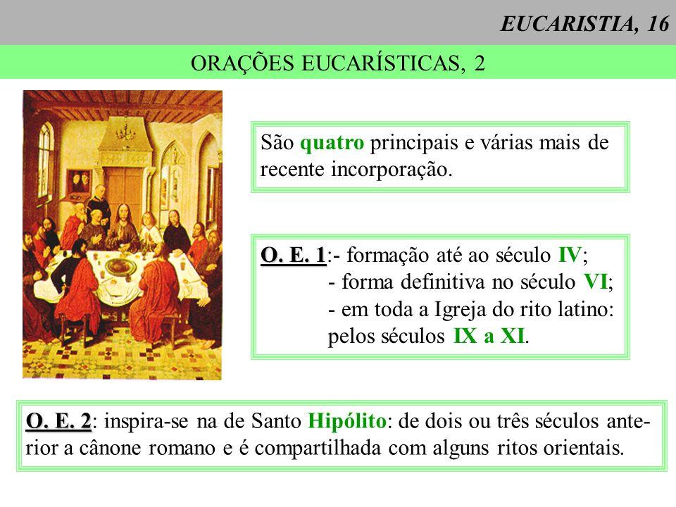 EUCARISTIA, 16 ORAÇÕES EUCARÍSTICAS, 2 O. E. 1 O. E. 1:- formação até ao século IV; - forma definitiva no século VI; - em toda a Igreja do rito latino