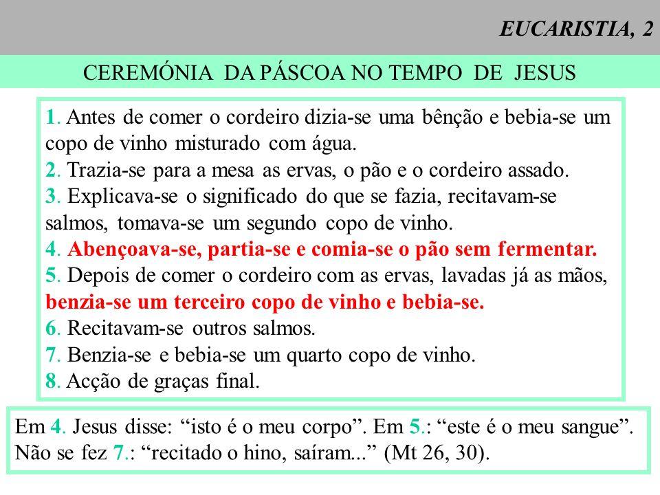 EUCARISTIA, 2 CEREMÓNIA DA PÁSCOA NO TEMPO DE JESUS 1. Antes de comer o cordeiro dizia-se uma bênção e bebia-se um copo de vinho misturado com água. 2