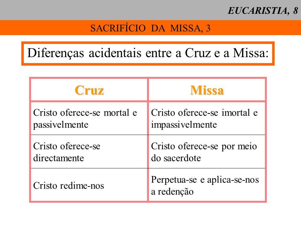 SACRIFÍCIO DA MISSA, 3 Diferenças acidentais entre a Cruz e a Missa: EUCARISTIA, 8CruzMissa Cristo oferece-se mortal e passivelmente Cristo oferece-se