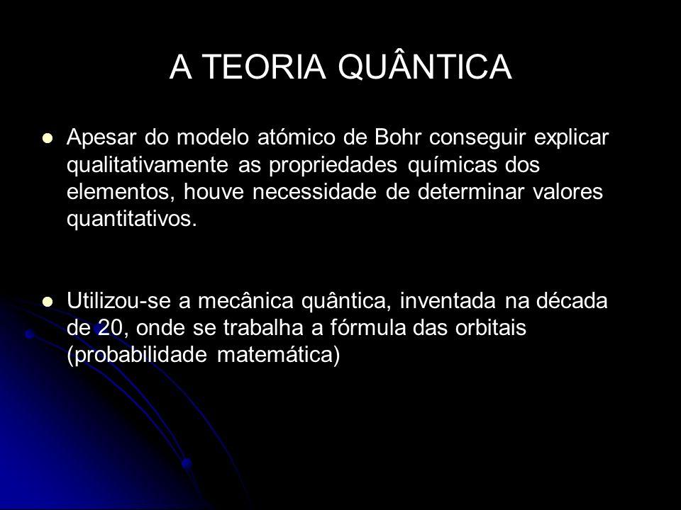 A TEORIA QUÂNTICA Apesar do modelo atómico de Bohr conseguir explicar qualitativamente as propriedades químicas dos elementos, houve necessidade de de
