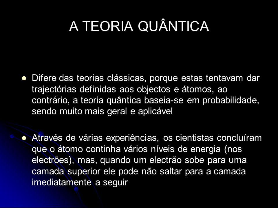 Difere das teorias clássicas, porque estas tentavam dar trajectórias definidas aos objectos e átomos, ao contrário, a teoria quântica baseia-se em pro
