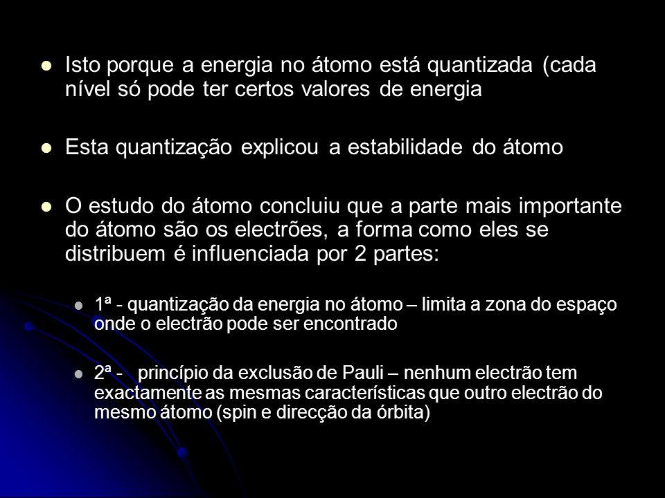 Isto porque a energia no átomo está quantizada (cada nível só pode ter certos valores de energia Esta quantização explicou a estabilidade do átomo O e