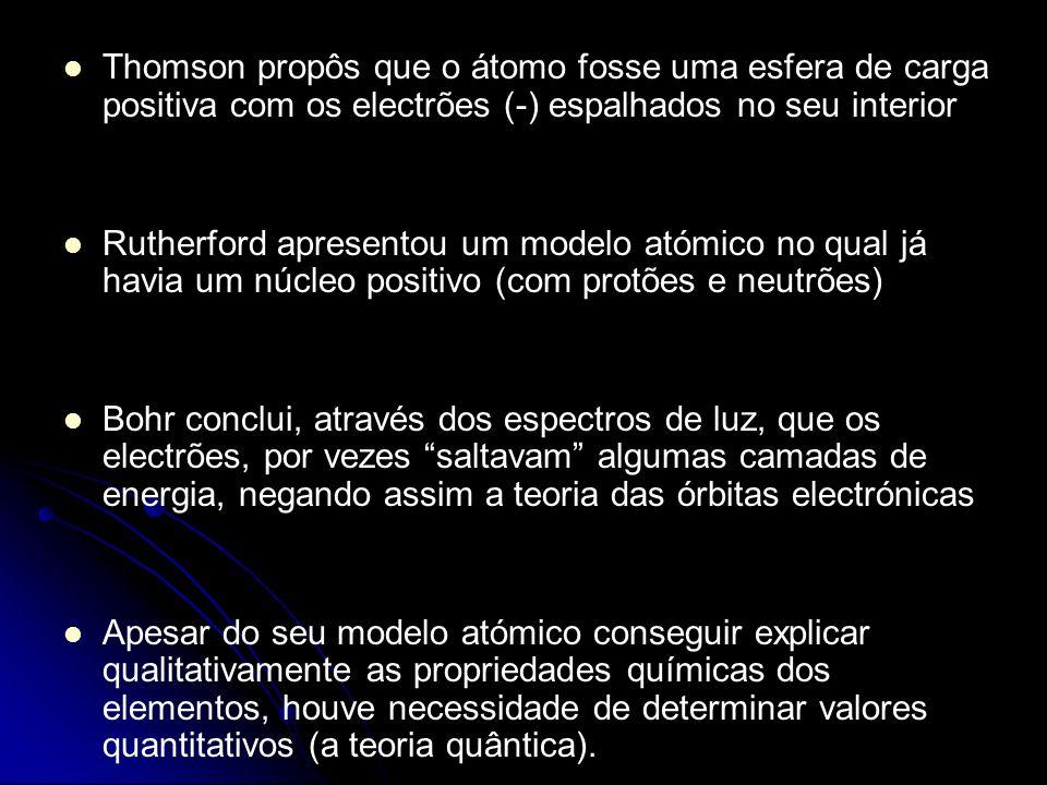 Thomson propôs que o átomo fosse uma esfera de carga positiva com os electrões (-) espalhados no seu interior Rutherford apresentou um modelo atómico